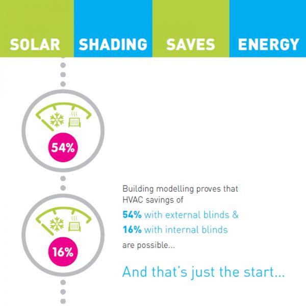 Solar-Shading-Saves-Energy-600x600